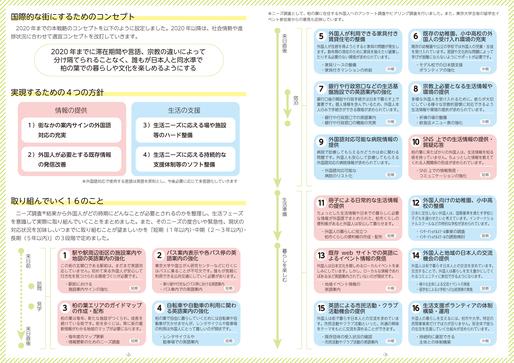 internationalization strategy_2020.png