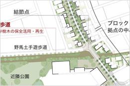 公共空間のデザイン協議