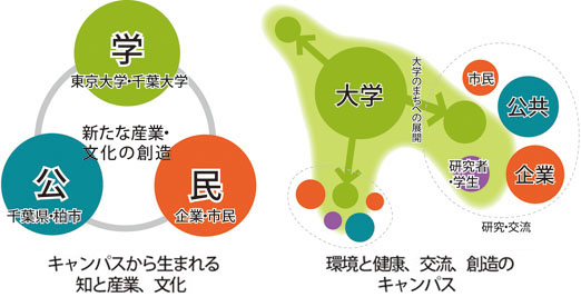 CTIdiagram.jpg